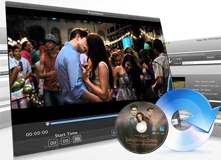 Transfer dvd movies to hard disk